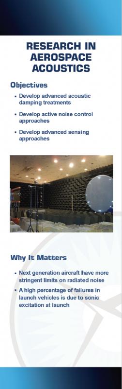 Aerospace Acoustics